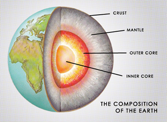 parts-of-the-earth-diagram
